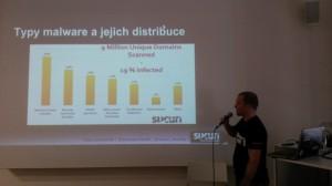 WordCamp Praha 2014 - Sucuri.net - bezpečnost - Peter Gramantik